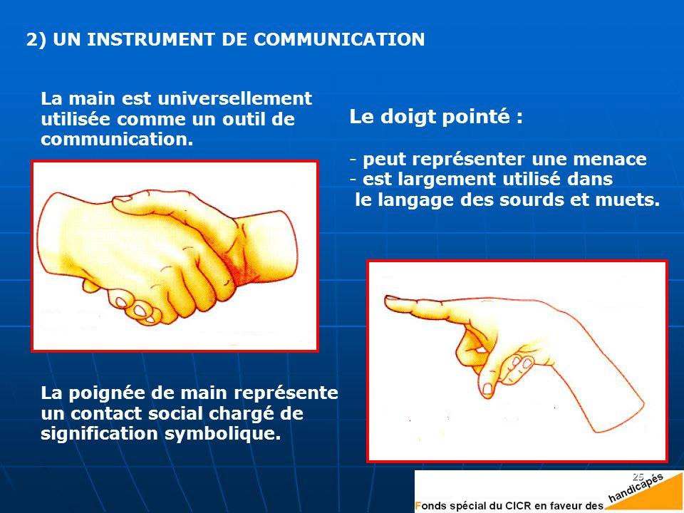 Le doigt pointé : 2) UN INSTRUMENT DE COMMUNICATION