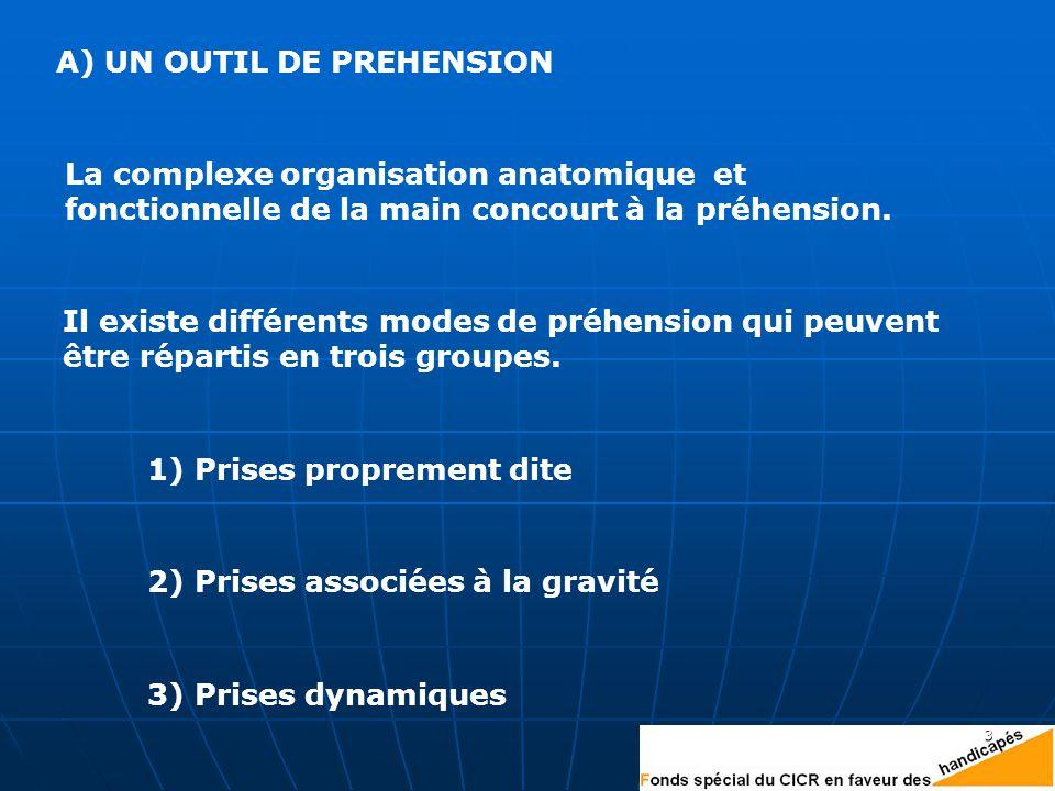 A) UN OUTIL DE PREHENSION