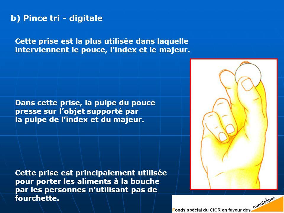b) Pince tri - digitale Cette prise est la plus utilisée dans laquelle
