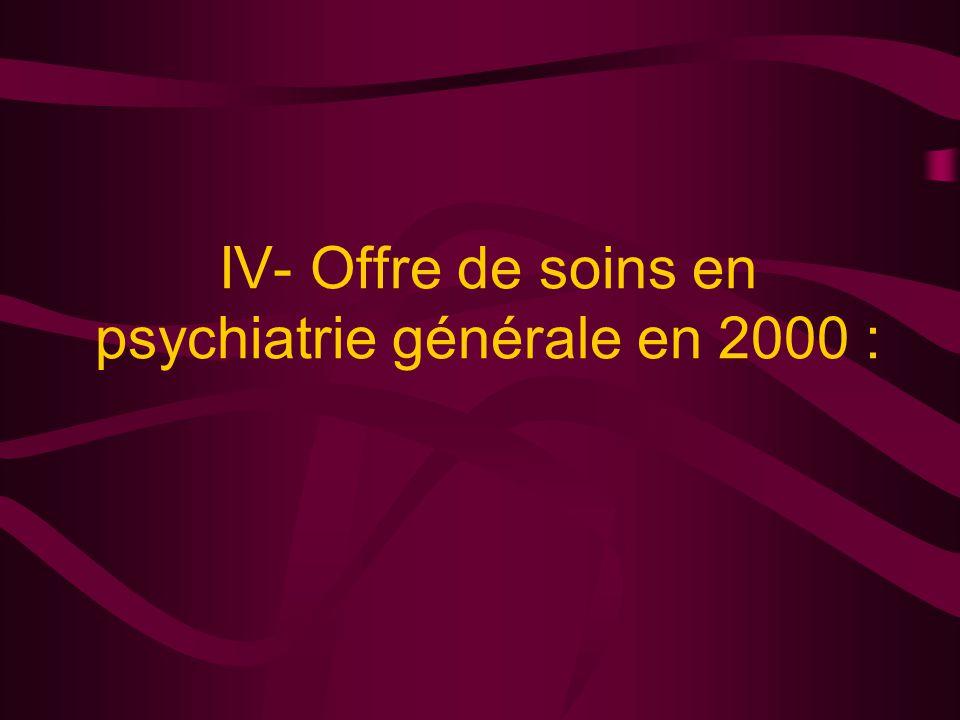 S minaire sant mentale et sant publique ppt video for Chambre de soins intensifs en psychiatrie