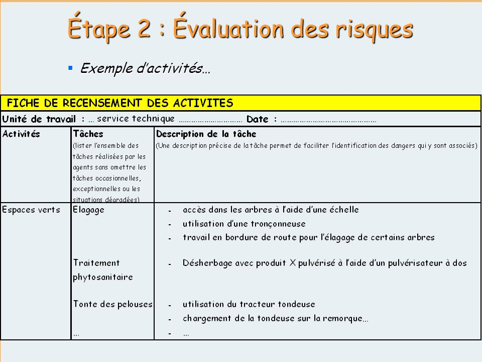 Evaluation des risques document unique ppt video for Employer espace vert