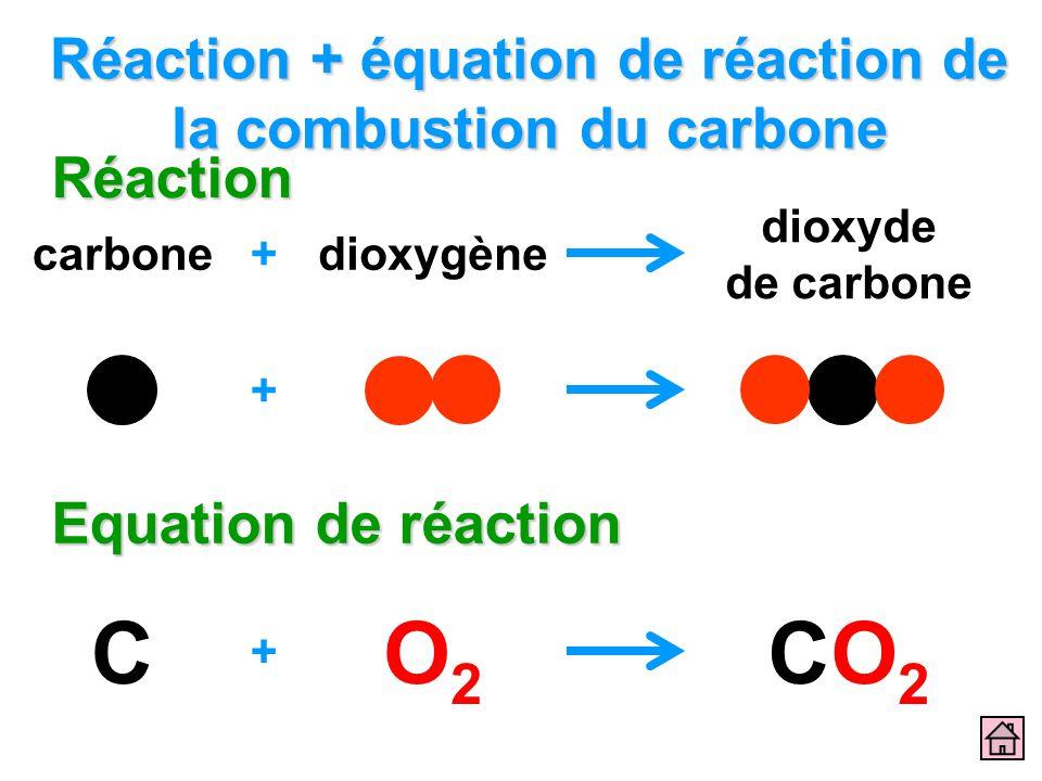 Combustion du carbone exp riences ppt video online for Les types de combustion