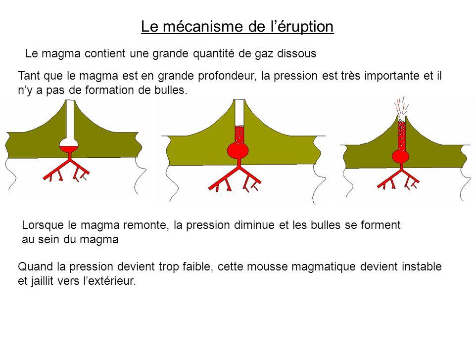 Le mécanisme de l'éruption
