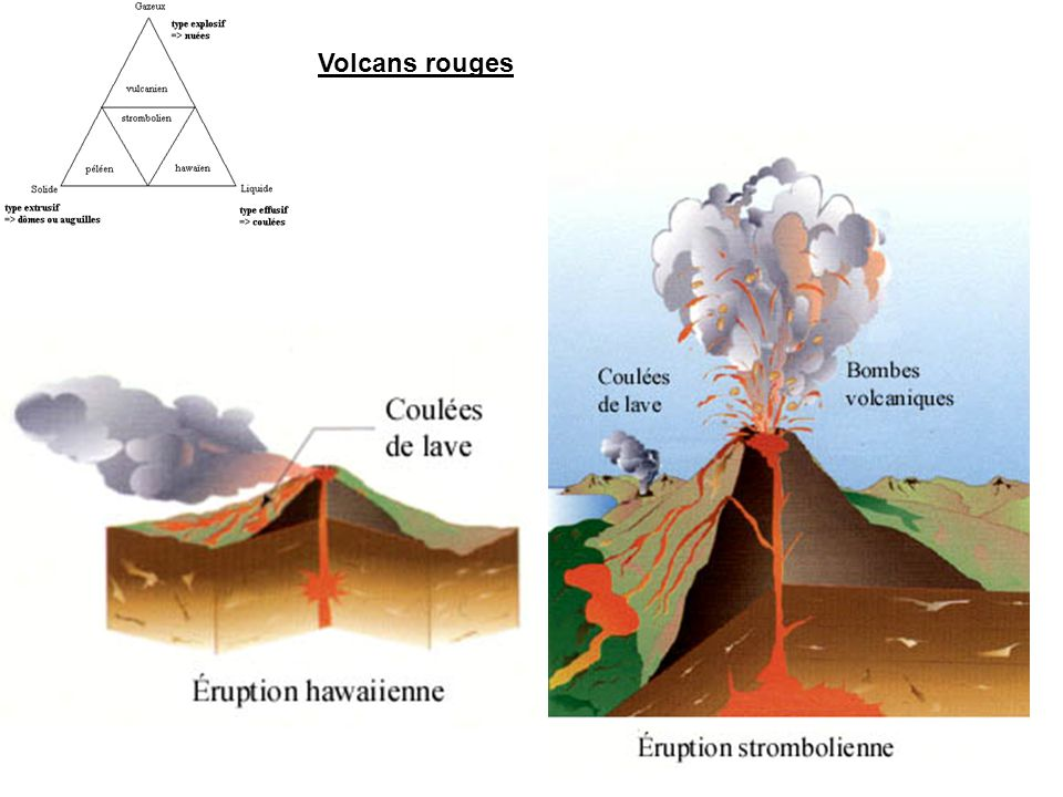 Volcans rouges 4