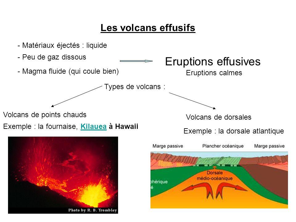 Eruptions effusives Les volcans effusifs - Matériaux éjectés : liquide