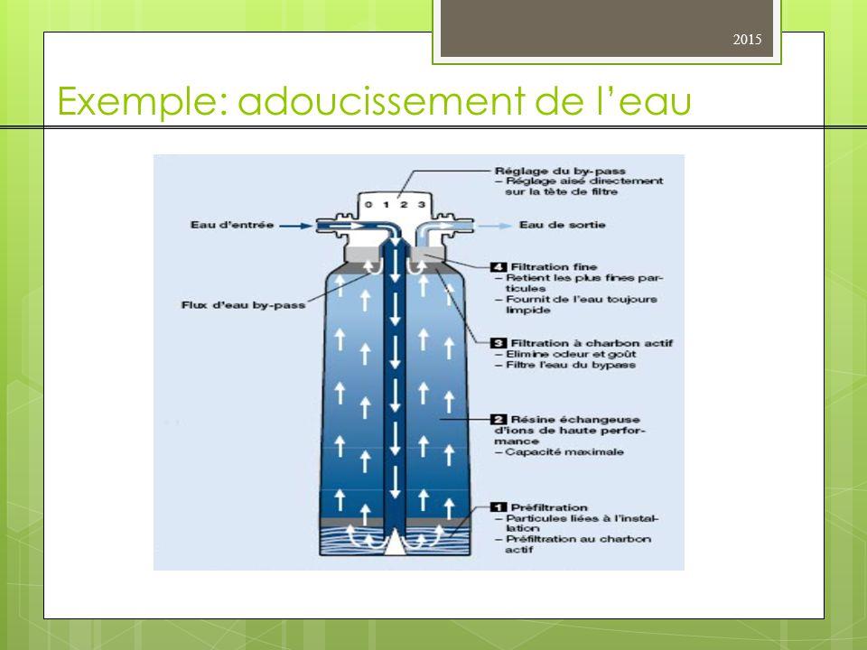 adoucissement de l eau pdf