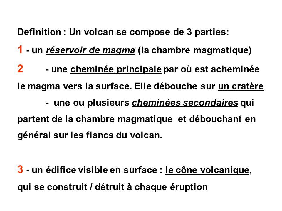Volcans et tectonique des plaques ppt video online for Chambre magmatique