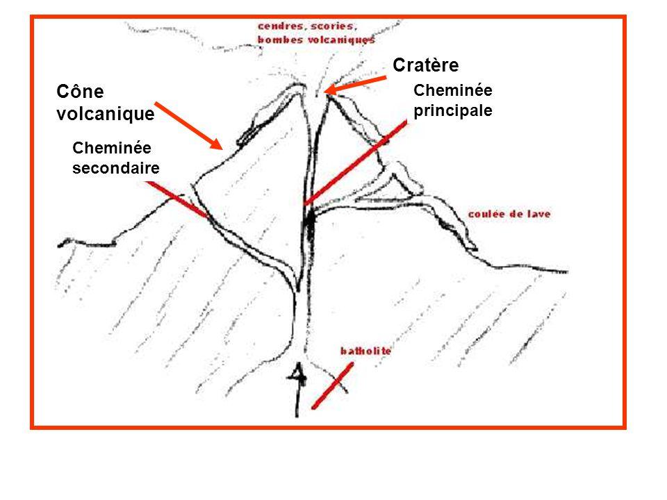 Cratère Cône volcanique Cheminée principale Cheminée secondaire