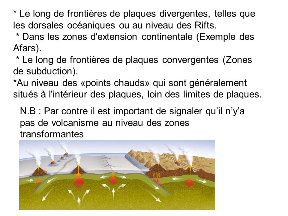 * Le long de frontières de plaques divergentes, telles que les dorsales océaniques ou au niveau des Rifts.