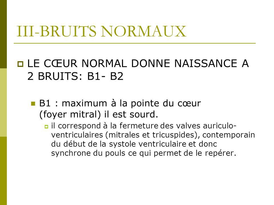 III-BRUITS NORMAUX LE CŒUR NORMAL DONNE NAISSANCE A 2 BRUITS: B1- B2