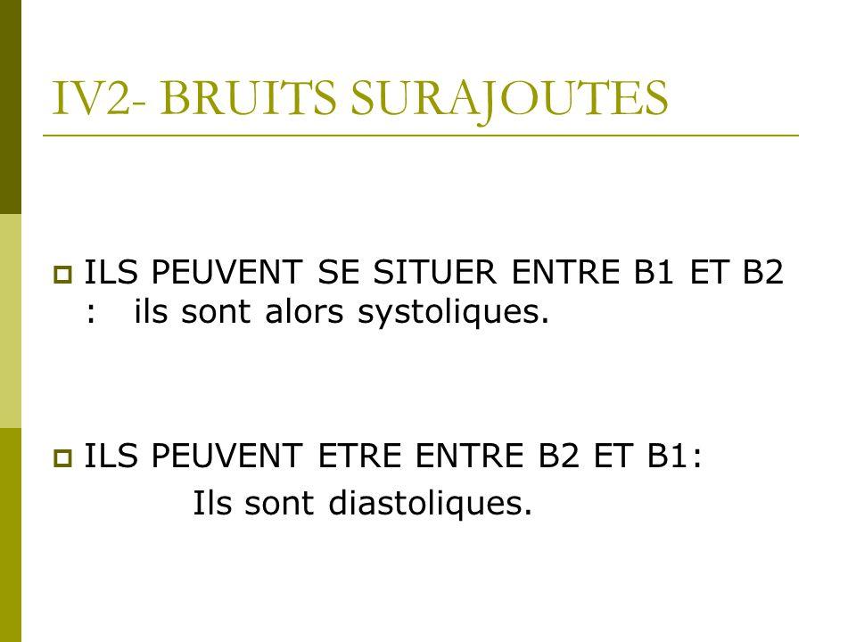 IV2- BRUITS SURAJOUTES ILS PEUVENT SE SITUER ENTRE B1 ET B2 : ils sont alors systoliques. ILS PEUVENT ETRE ENTRE B2 ET B1: