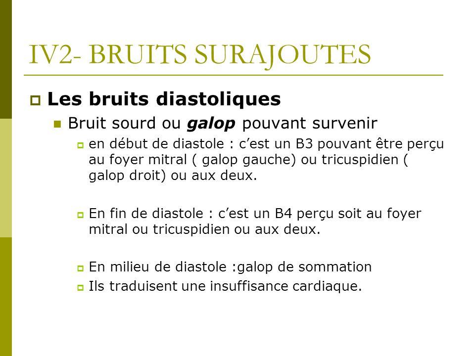 IV2- BRUITS SURAJOUTES Les bruits diastoliques