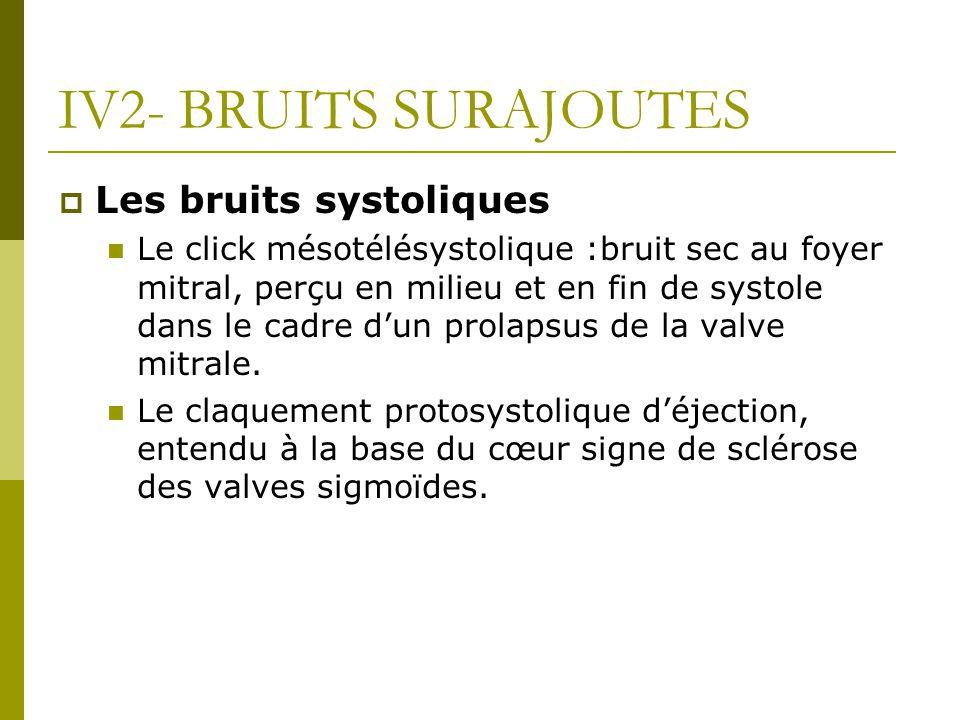 IV2- BRUITS SURAJOUTES Les bruits systoliques