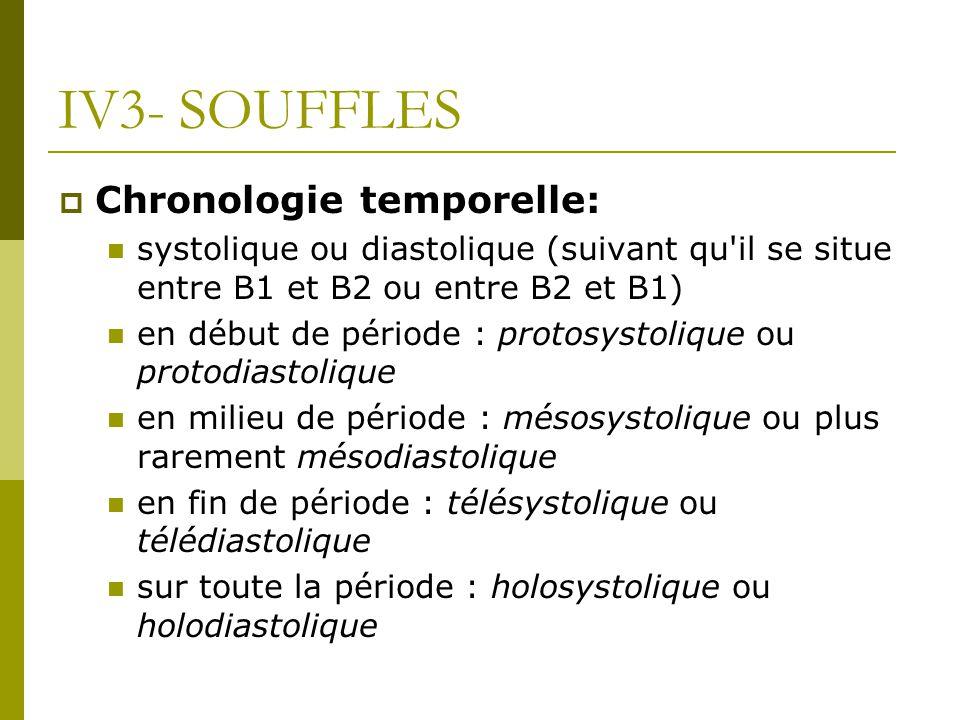 IV3- SOUFFLES Chronologie temporelle: