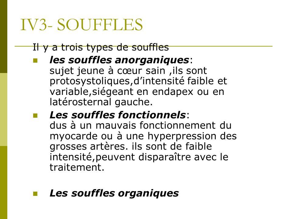 IV3- SOUFFLES Il y a trois types de souffles