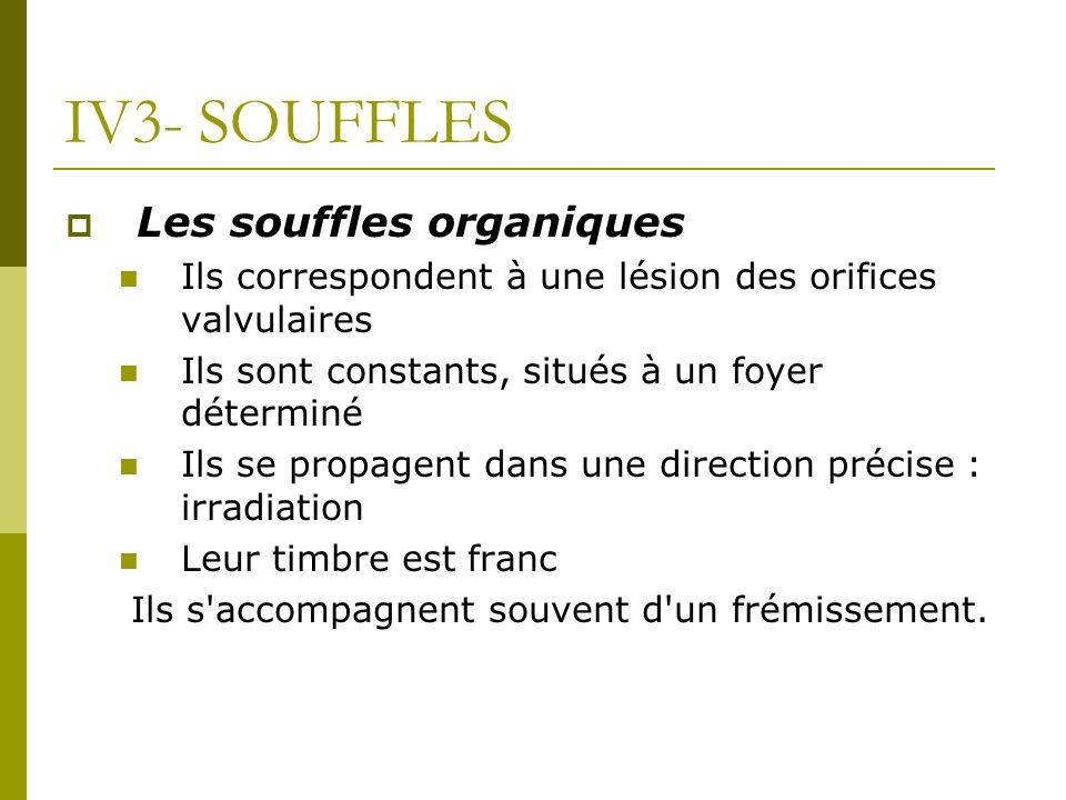 IV3- SOUFFLES Les souffles organiques