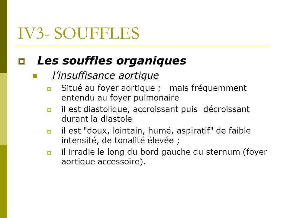 IV3- SOUFFLES Les souffles organiques l'insuffisance aortique