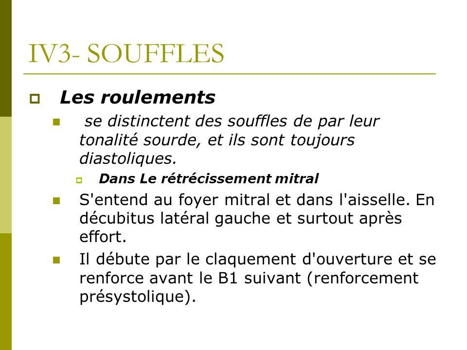 IV3- SOUFFLES Les roulements