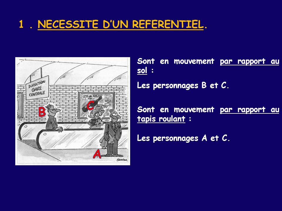 Etude du mouvement etude du mouvement au cours du temps la chronophotographie ppt video - Tapis detecteur de mouvement tomy ...