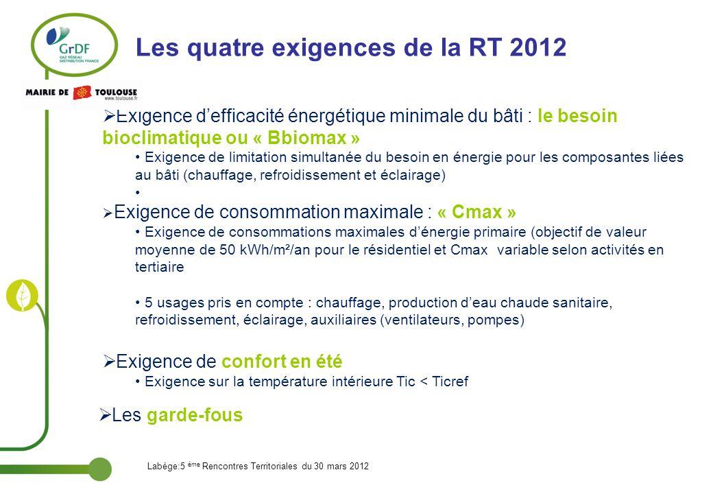 Les quatre exigences de la rt with chauffage pour rt for Chauffage pour rt 2012