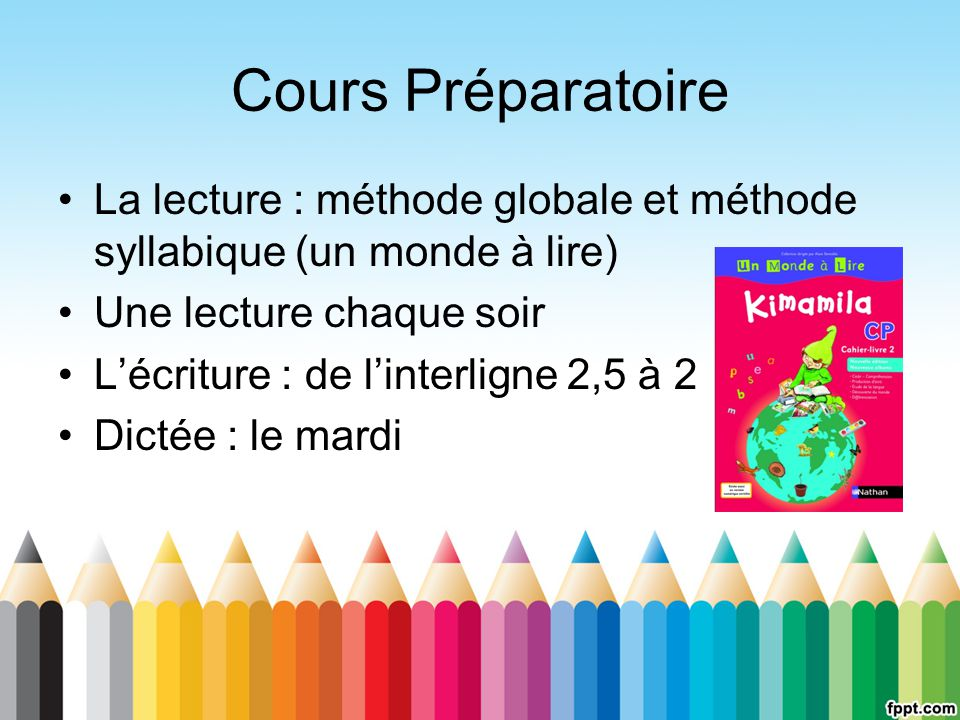 Cours Préparatoire La lecture : méthode globale et méthode syllabique (un monde à lire) Une lecture chaque soir.