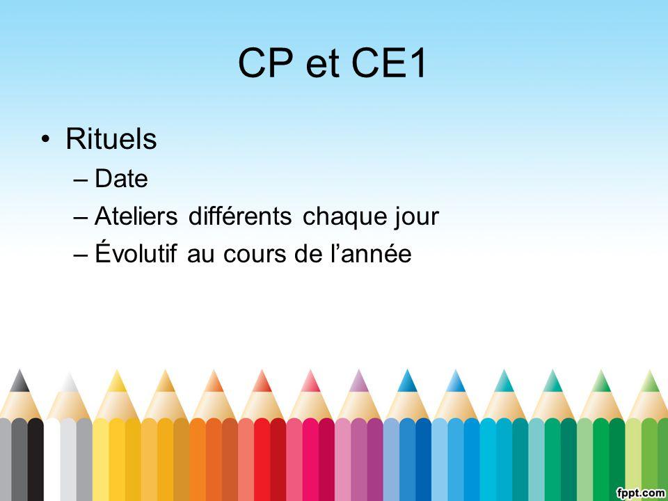 CP et CE1 Rituels Date Ateliers différents chaque jour