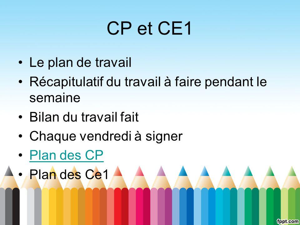 CP et CE1 Le plan de travail