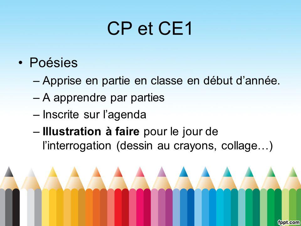 CP et CE1 Poésies Apprise en partie en classe en début d'année.