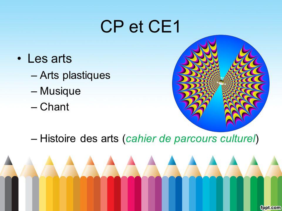 CP et CE1 Les arts Arts plastiques Musique Chant