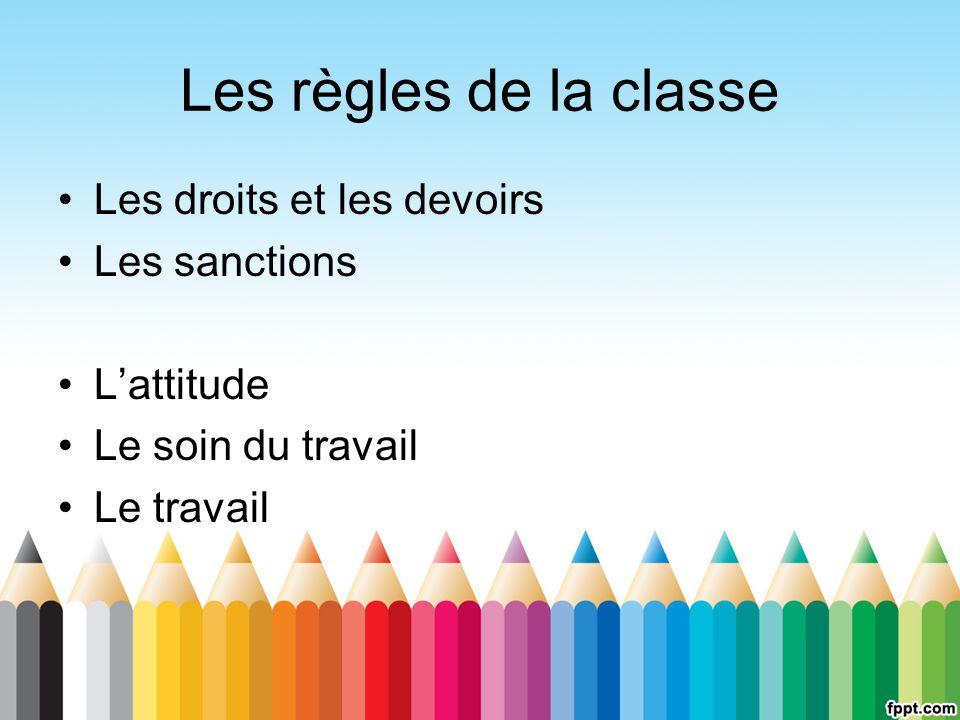 Les règles de la classe Les droits et les devoirs Les sanctions