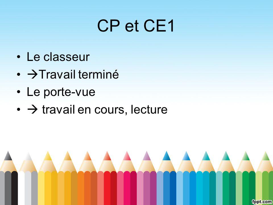 CP et CE1 Le classeur Travail terminé Le porte-vue