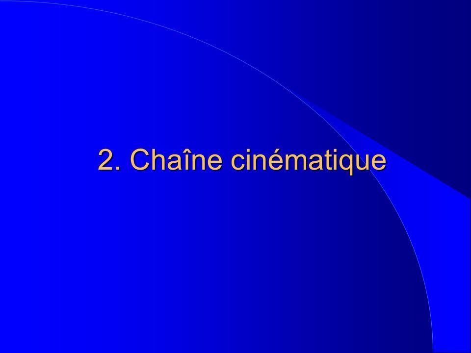 2. Chaîne cinématique