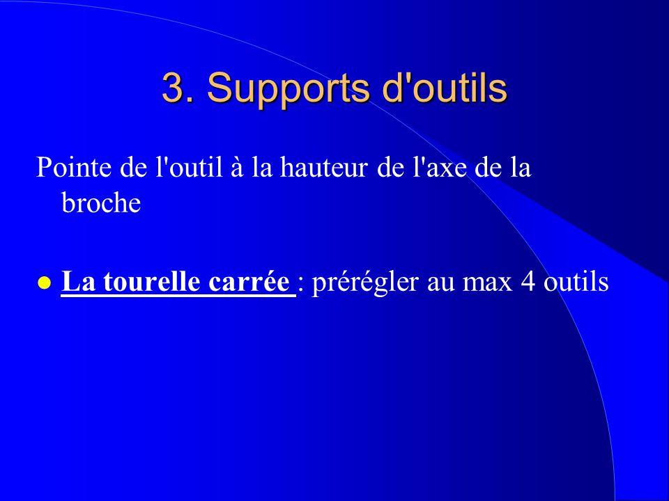 3. Supports d outils Pointe de l outil à la hauteur de l axe de la broche.