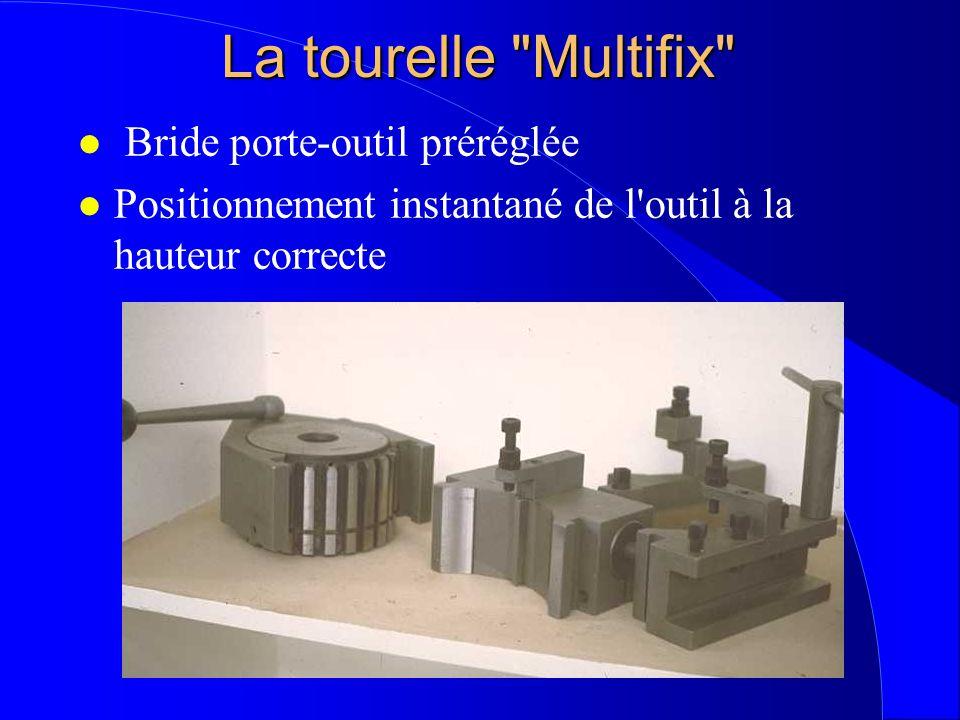 La tourelle Multifix Bride porte-outil préréglée