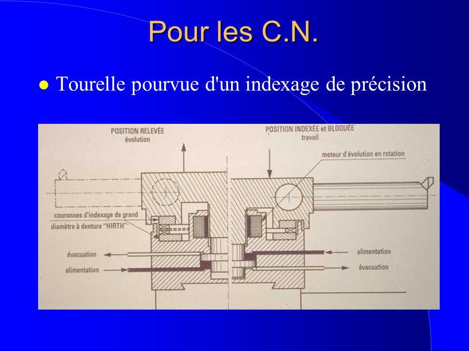 Pour les C.N. Tourelle pourvue d un indexage de précision