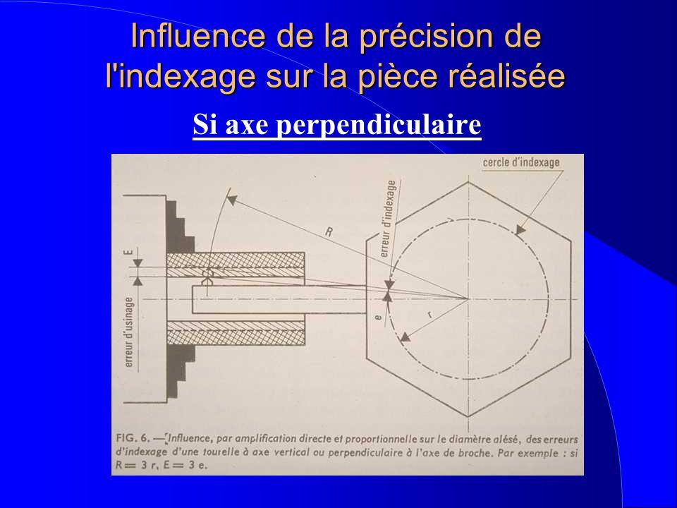 Influence de la précision de l indexage sur la pièce réalisée