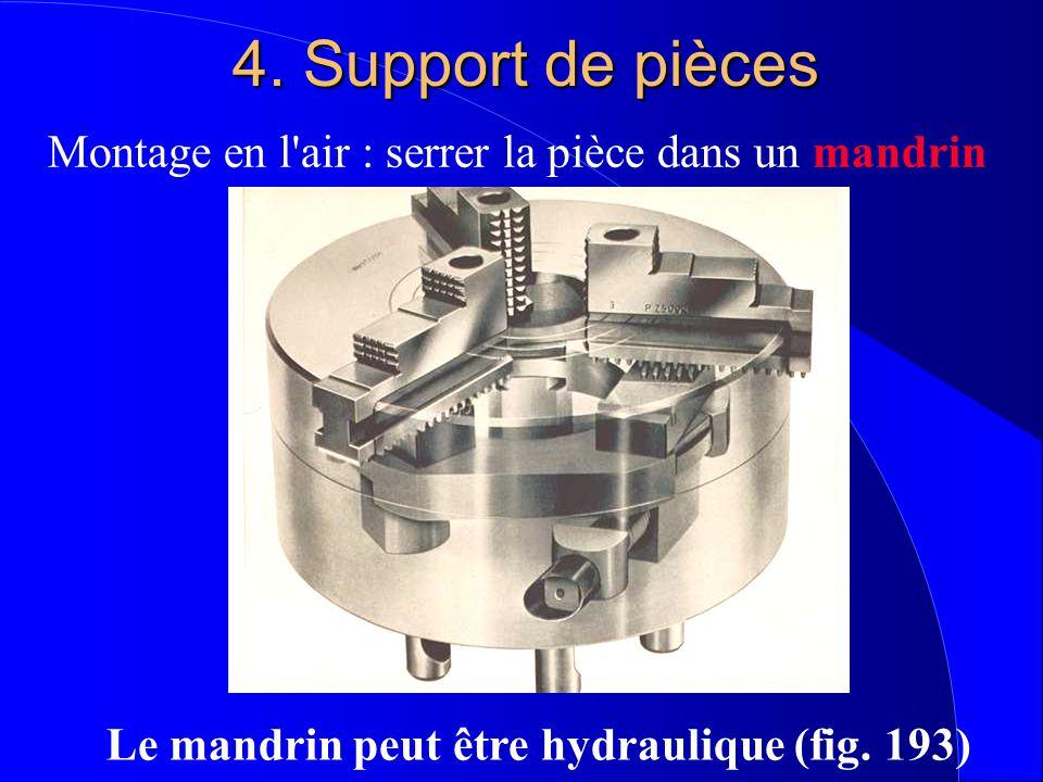 Le mandrin peut être hydraulique (fig. 193)