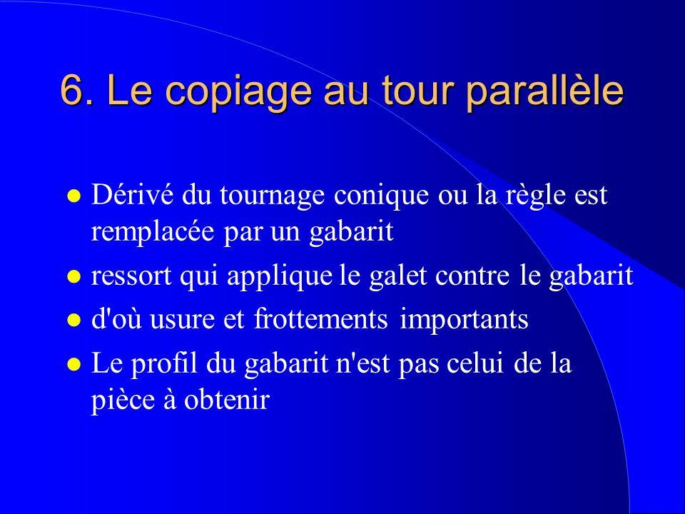 6. Le copiage au tour parallèle