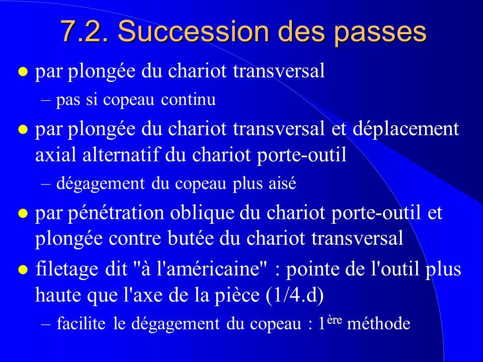 7.2. Succession des passes par plongée du chariot transversal