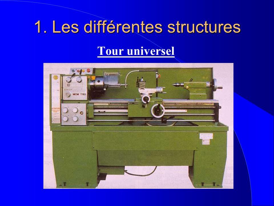 1. Les différentes structures