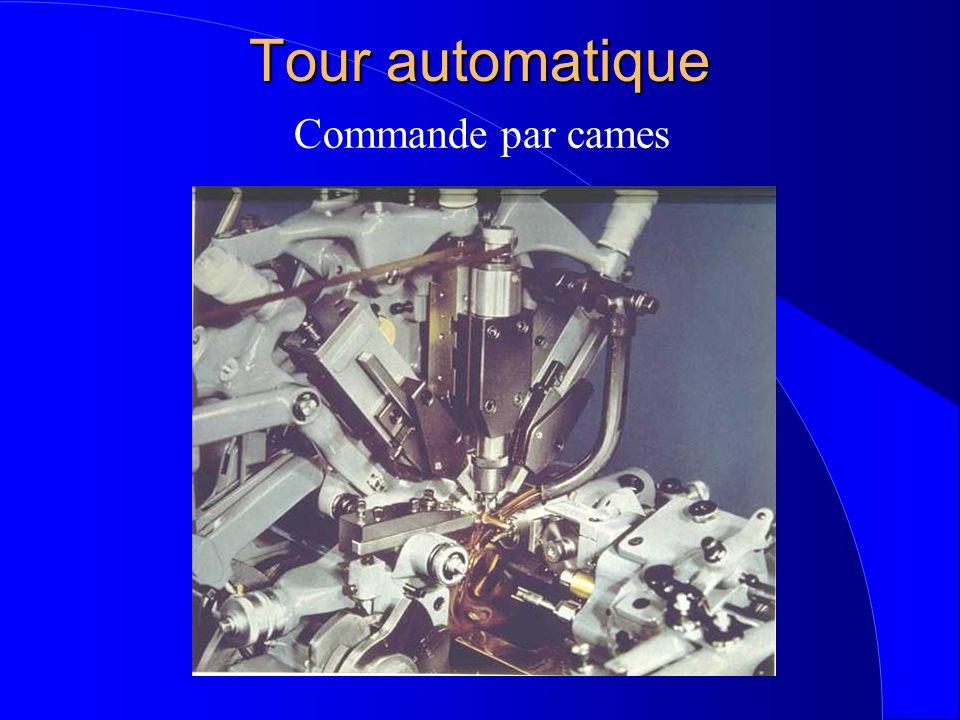 Tour automatique Commande par cames