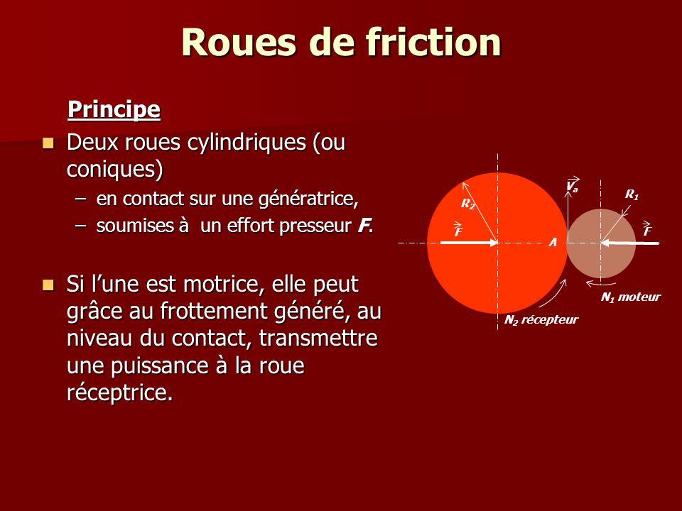 Roues de friction Principe Deux roues cylindriques (ou coniques)