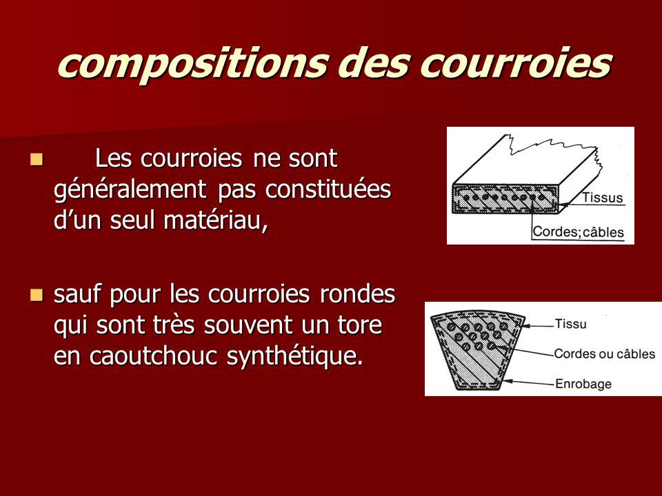 compositions des courroies