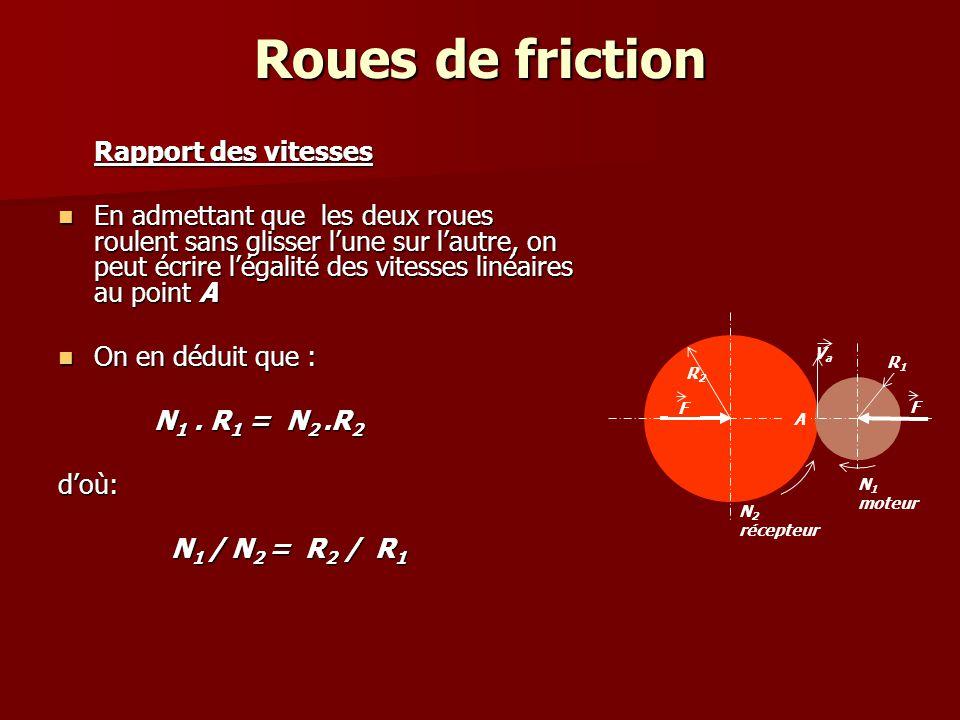 Roues de friction Rapport des vitesses
