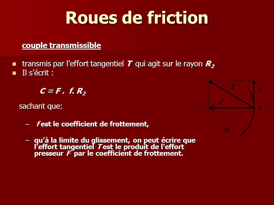 Roues de friction couple transmissible. transmis par l'effort tangentiel T qui agit sur le rayon R2.