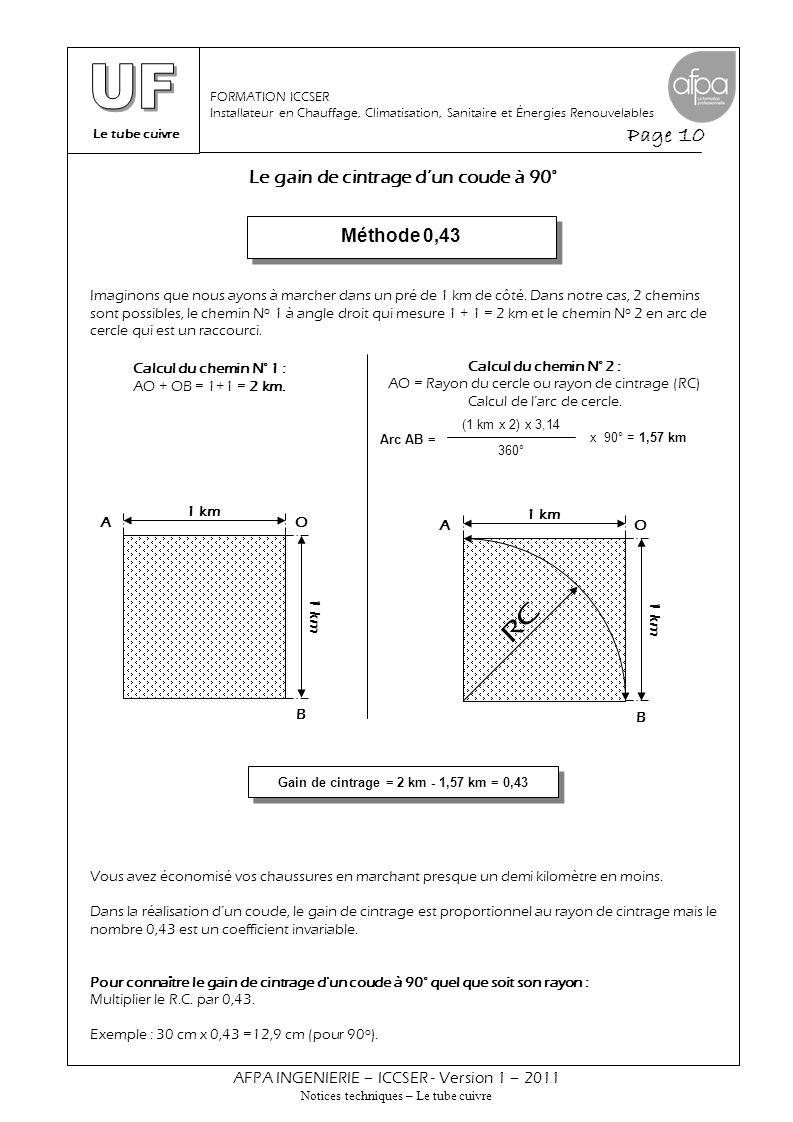 Traçage d'un angle à 90° 5 cm 90° RAPPEL :