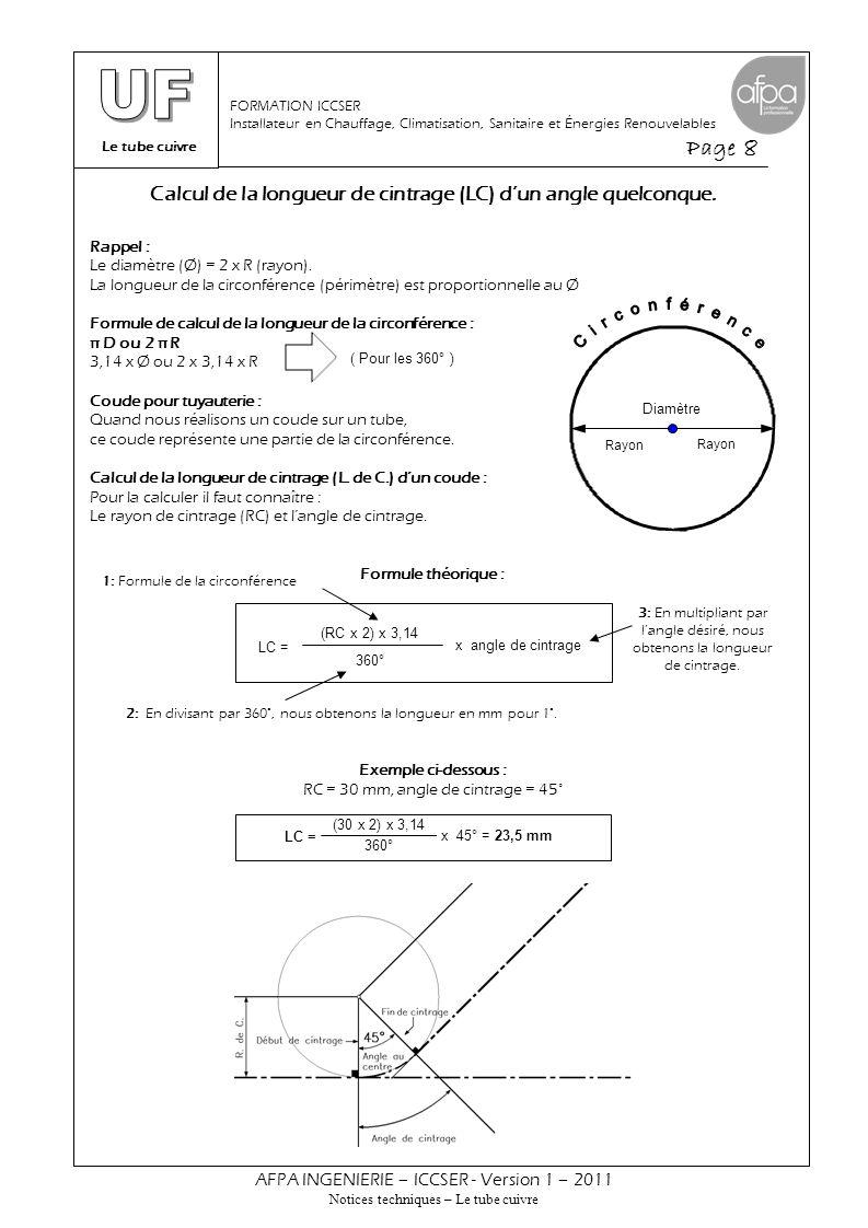 Calcul de la longueur de cintrage (LC) d'un coude à 90°.