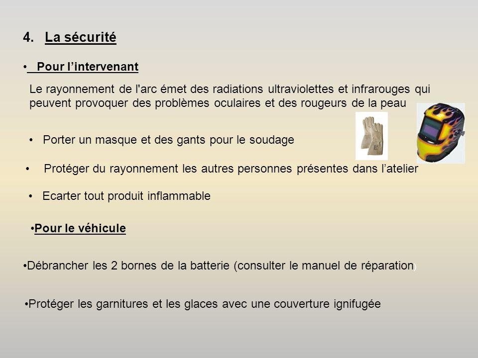 4. La sécurité Pour l'intervenant