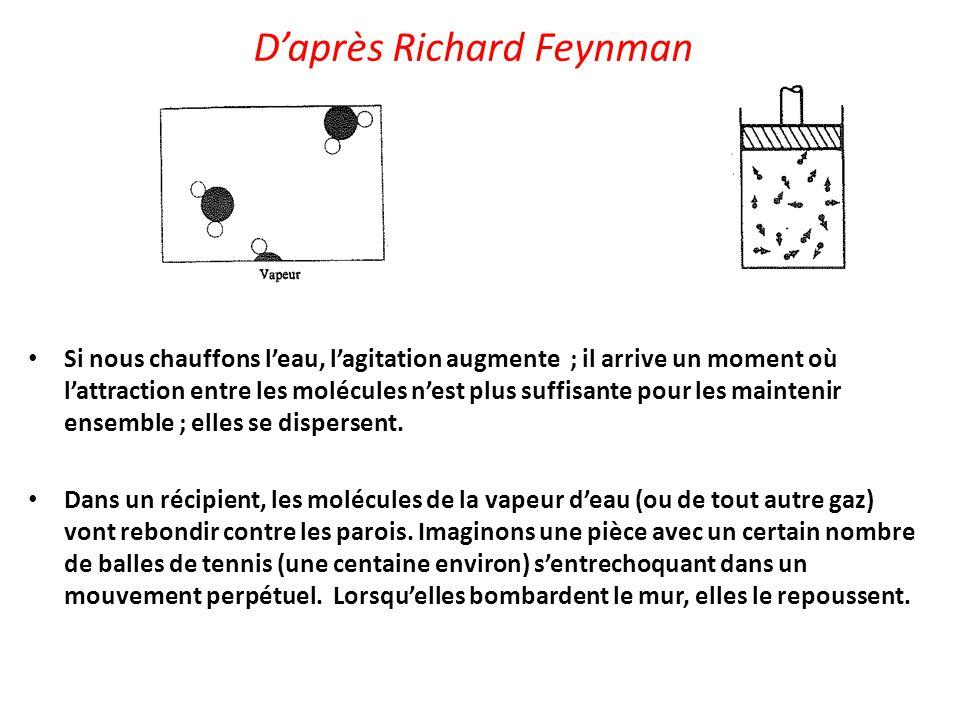 D'après Richard Feynman