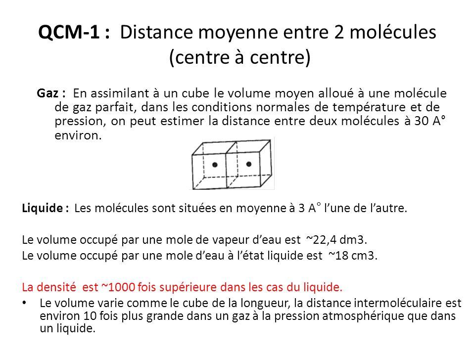 QCM-1 : Distance moyenne entre 2 molécules (centre à centre)